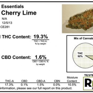AK Cherry Lime Strain Test Card